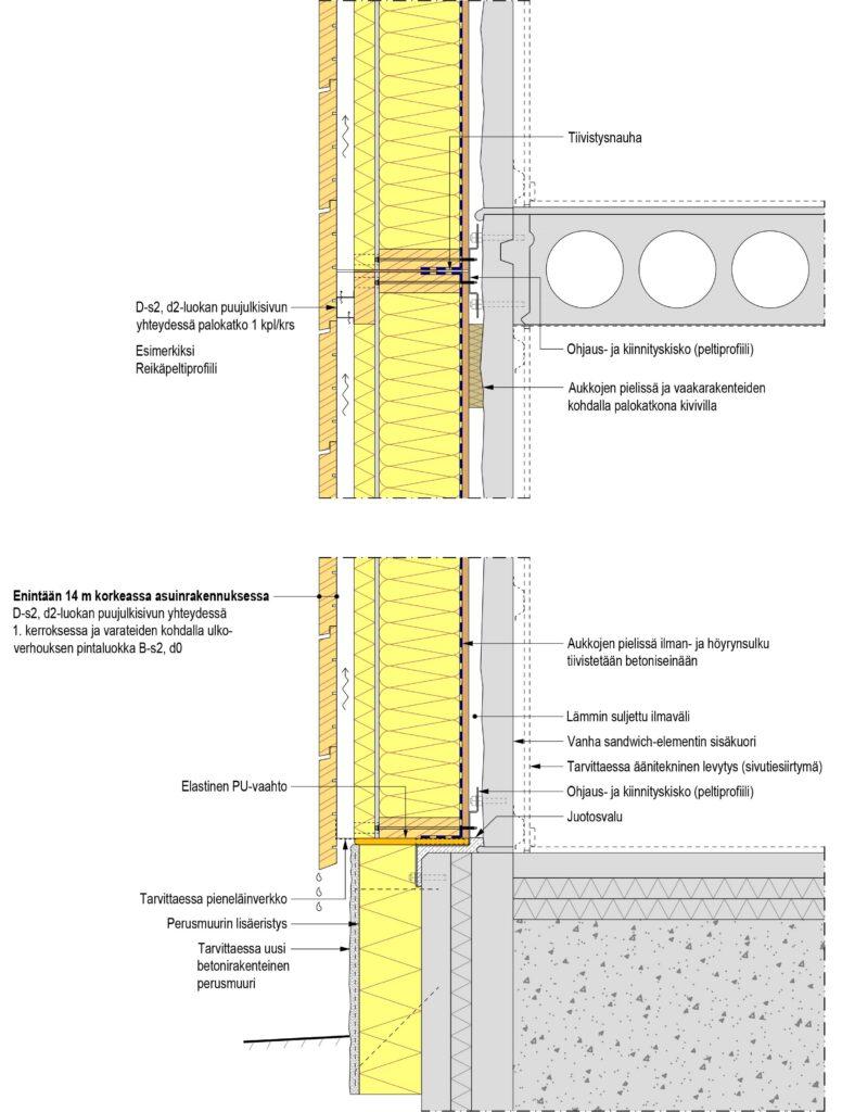 Lähiötalon korjaus ja lisäkerrosrakentaminen