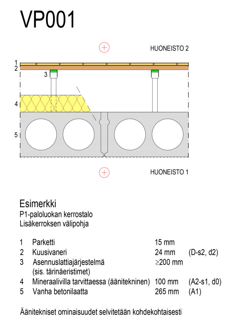 Lähiökerrostalon lisäkerros puuelementeistä